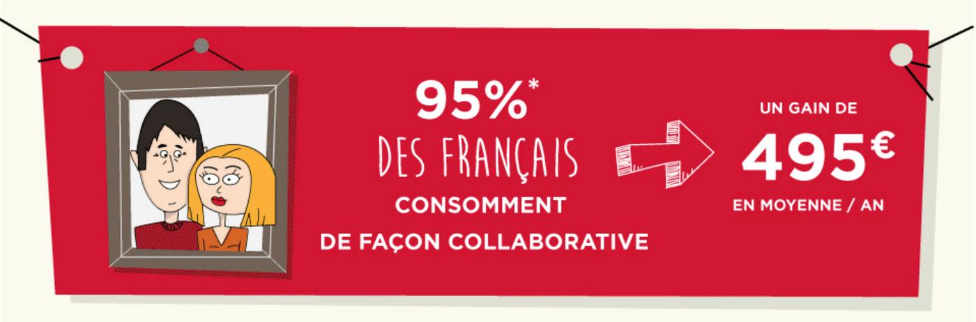Help and Home - 95% des français consomment de façon collaborative
